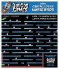 Obstáculos en Mario Bros